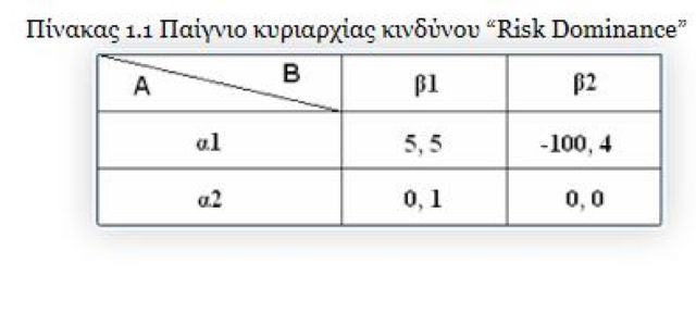 theoria-paixnion-1