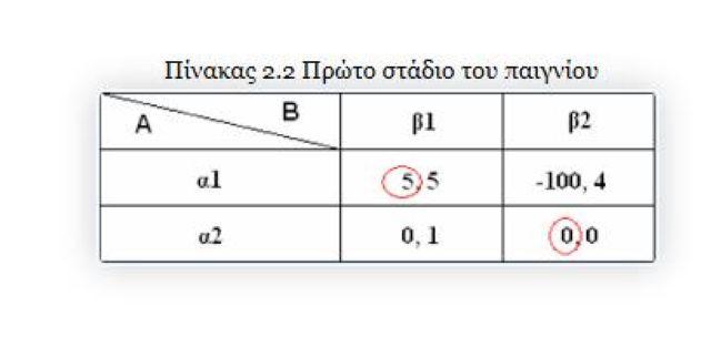 theoria-paixnion-2