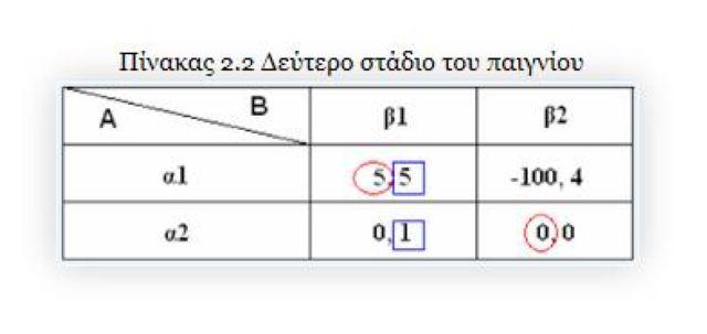 theoria-paixnion-3