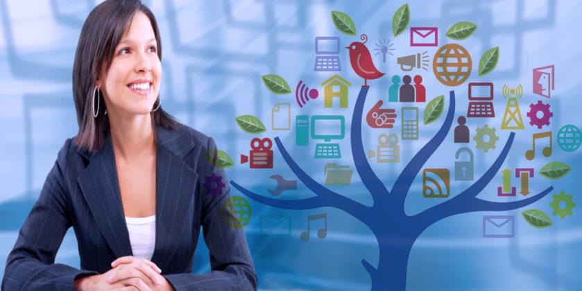 Επικοινωνία Μάρκετινγκ